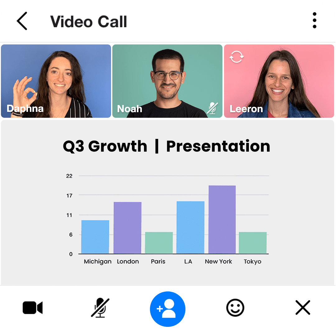 spikes video calls